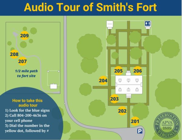 Smith's Fort Site Map